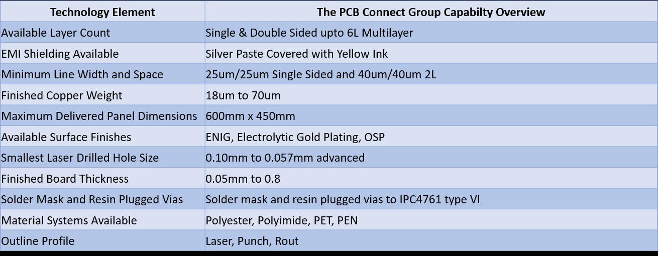 Flex PCB Connect v2